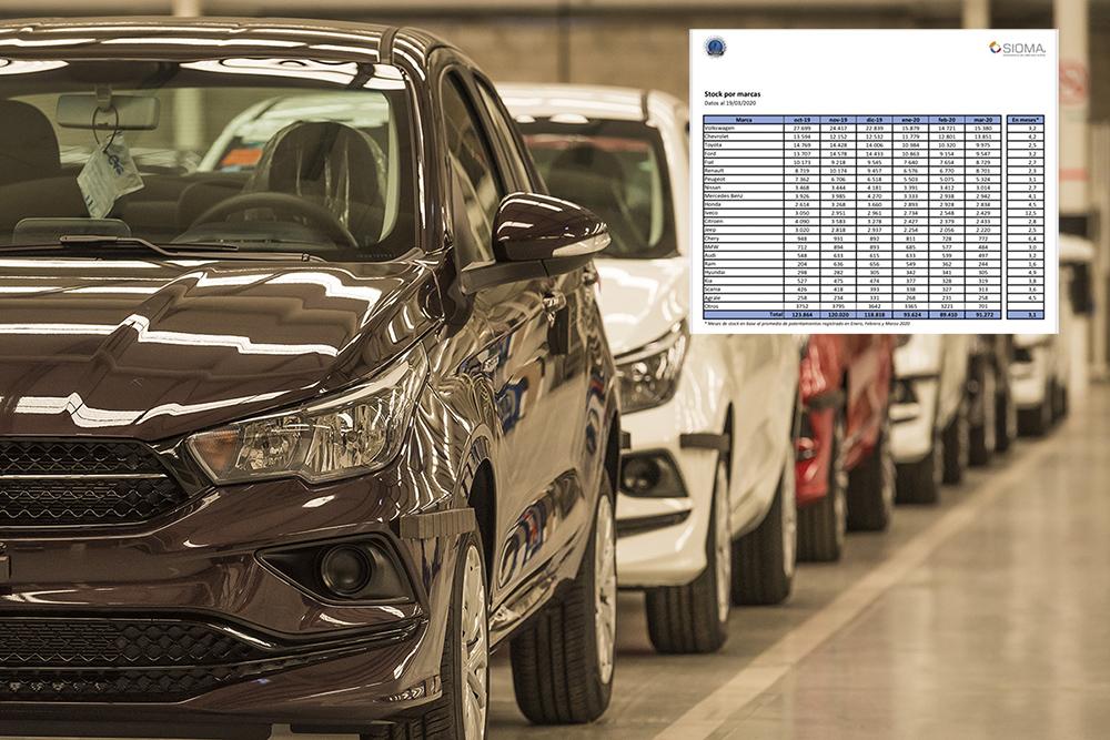 Autos pecado vender: los concesionarios publicaron las cifras de stock parado que tiene cada marca